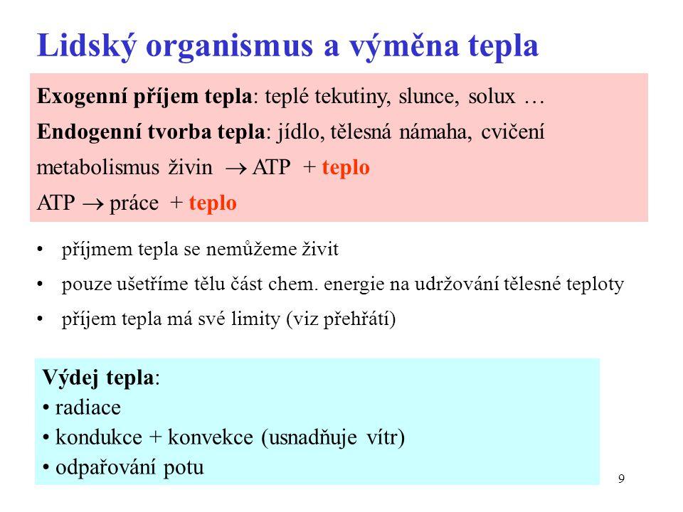 Lidský organismus a výměna tepla