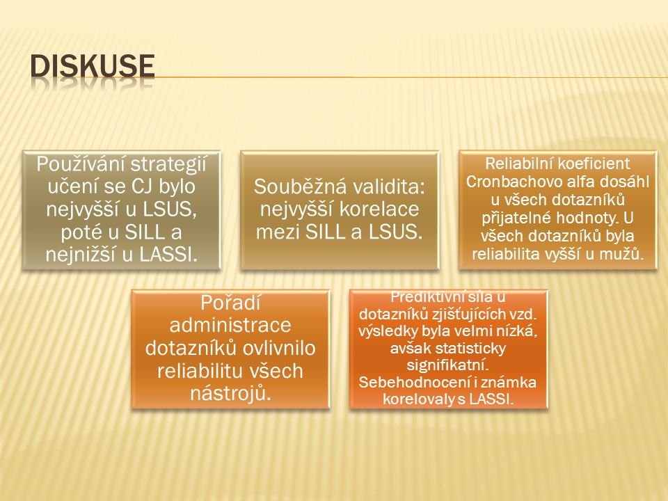 DIskuse Používání strategií učení se CJ bylo nejvyšší u LSUS, poté u SILL a nejnižší u LASSI. Souběžná validita: nejvyšší korelace mezi SILL a LSUS.