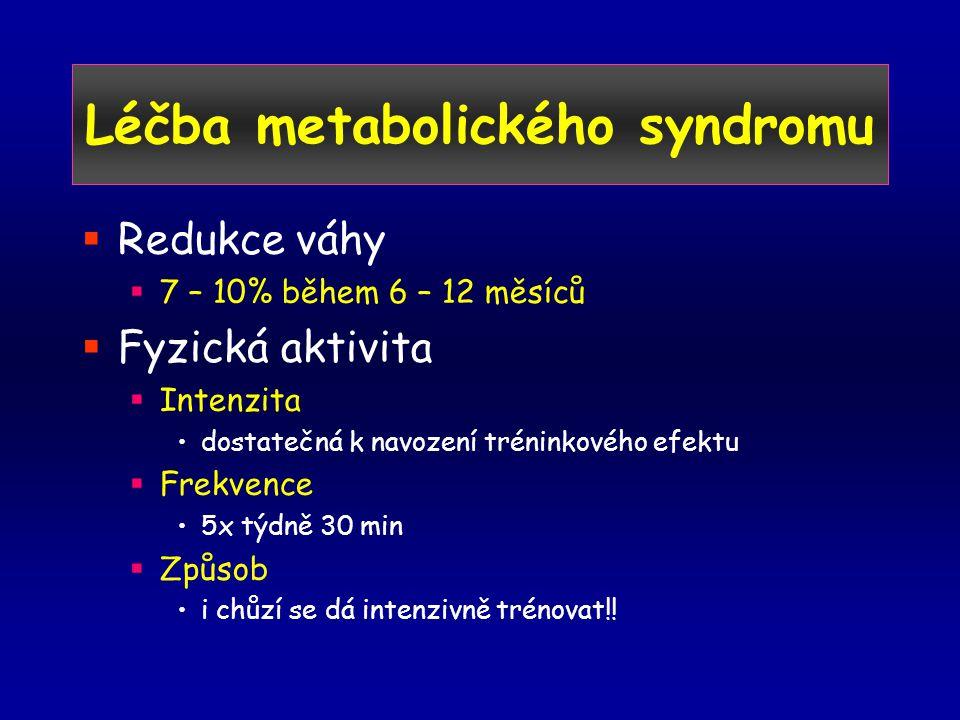 Léčba metabolického syndromu