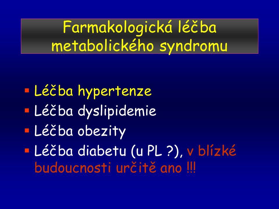 Farmakologická léčba metabolického syndromu