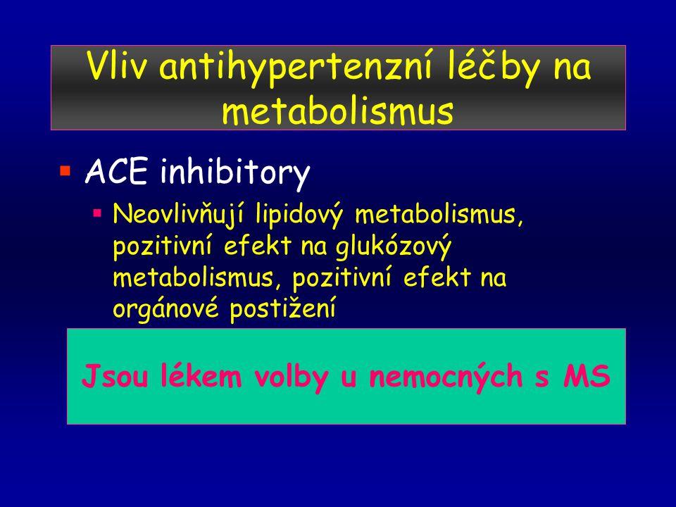 Vliv antihypertenzní léčby na metabolismus