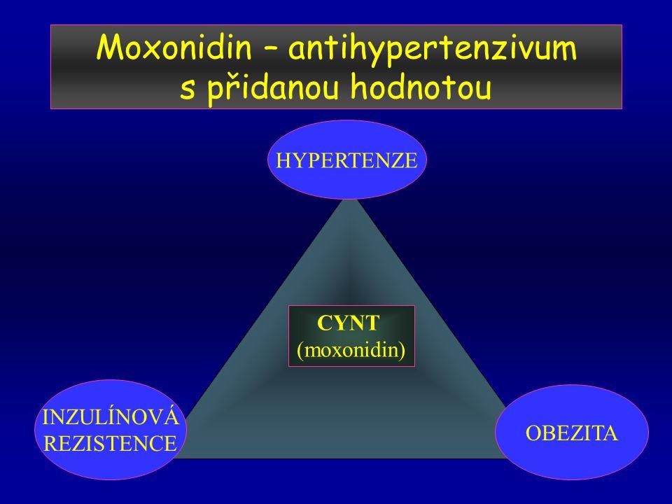 Moxonidin – antihypertenzivum s přidanou hodnotou