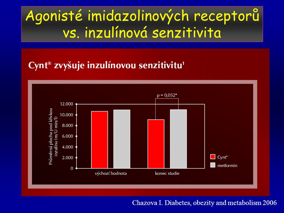 Agonisté imidazolinových receptorů vs. inzulínová senzitivita