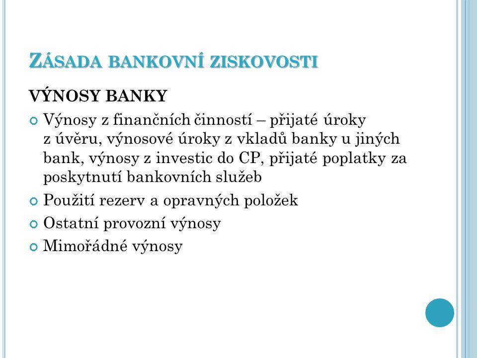 Zásada bankovní ziskovosti