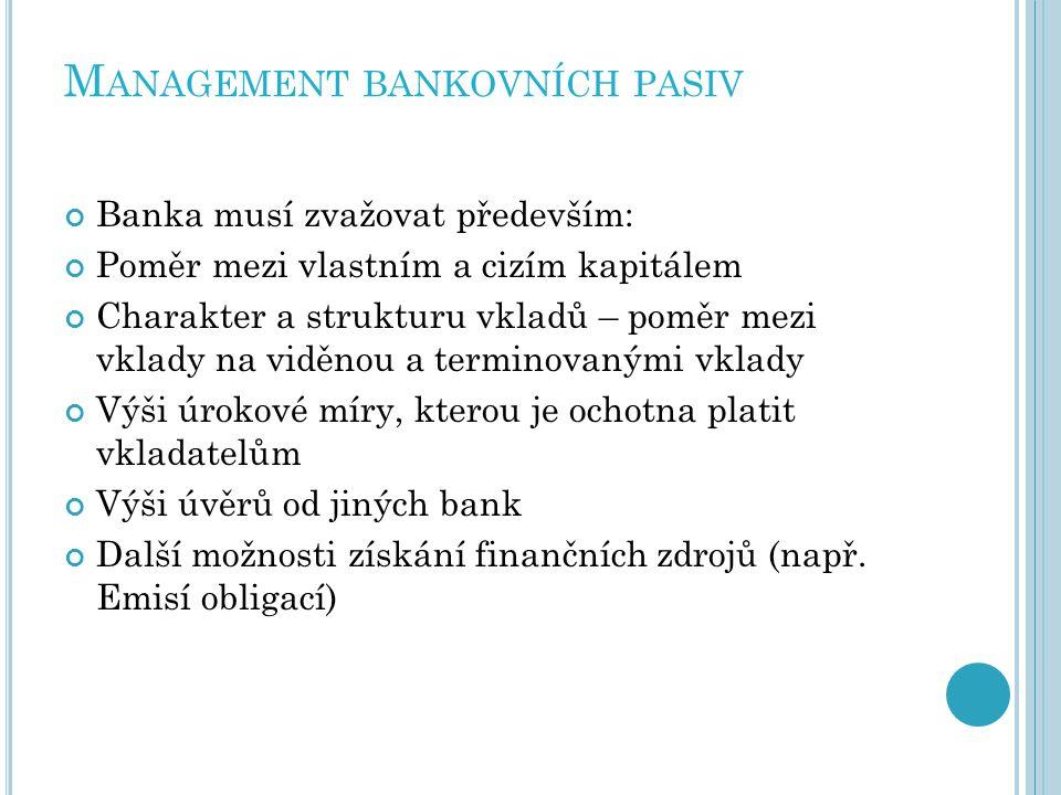 Management bankovních pasiv