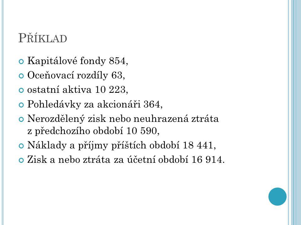 Příklad Kapitálové fondy 854, Oceňovací rozdíly 63,