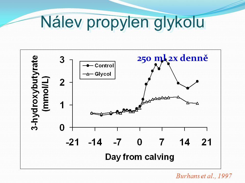 Nálev propylen glykolu