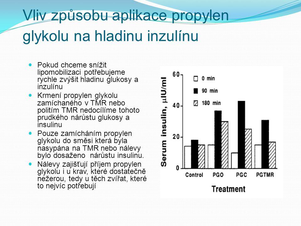 Vliv způsobu aplikace propylen glykolu na hladinu inzulínu