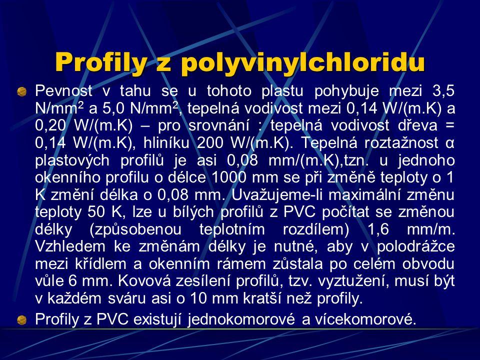 Profily z polyvinylchloridu