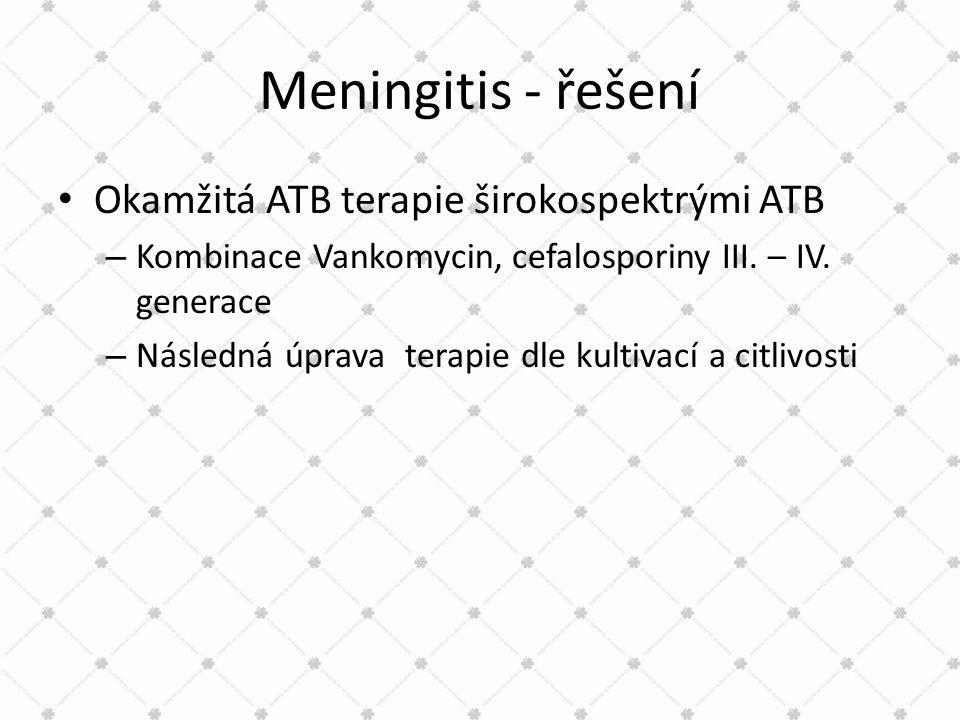 Meningitis - řešení Okamžitá ATB terapie širokospektrými ATB