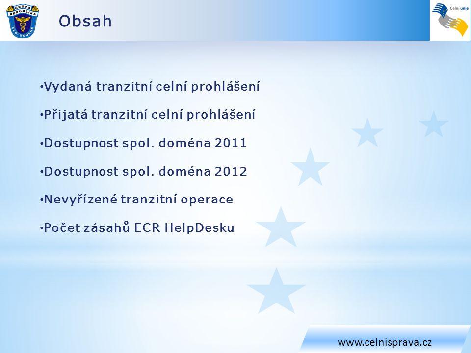 Obsah Vydaná tranzitní celní prohlášení