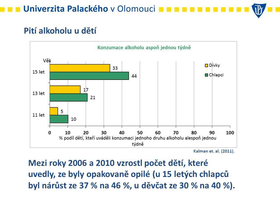 Pití alkoholu u dětí Kalman et. al. (2011).