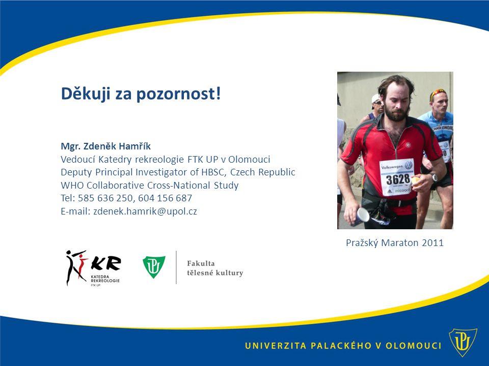 Děkuji za pozornost! Mgr. Zdeněk Hamřík