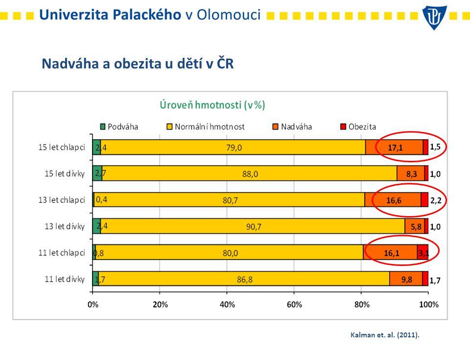 Nadváha a obezita u dětí v ČR