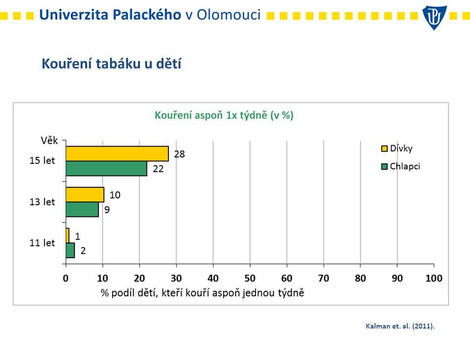 Kouření tabáku u dětí Kalman et. al. (2011).