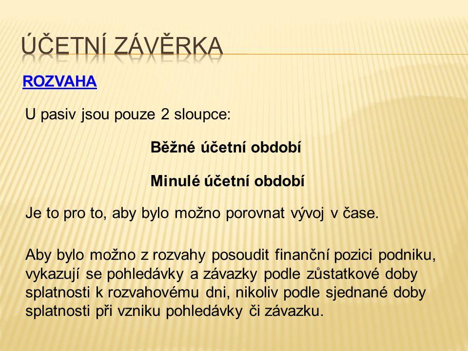 Účetní závěrka ROZVAHA U pasiv jsou pouze 2 sloupce: