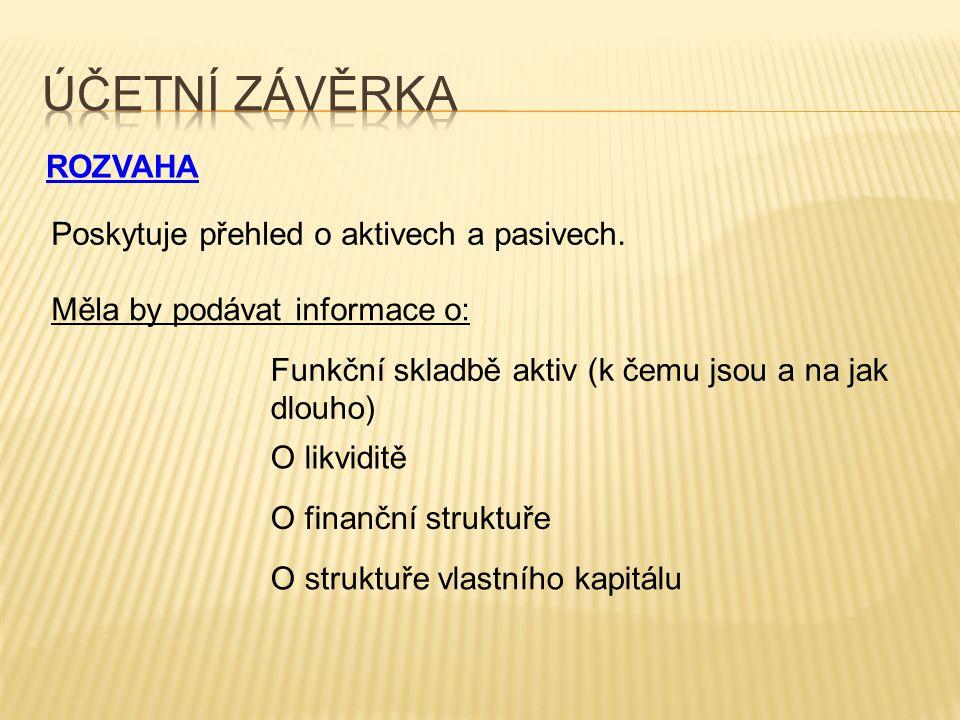 Účetní závěrka ROZVAHA Poskytuje přehled o aktivech a pasivech.