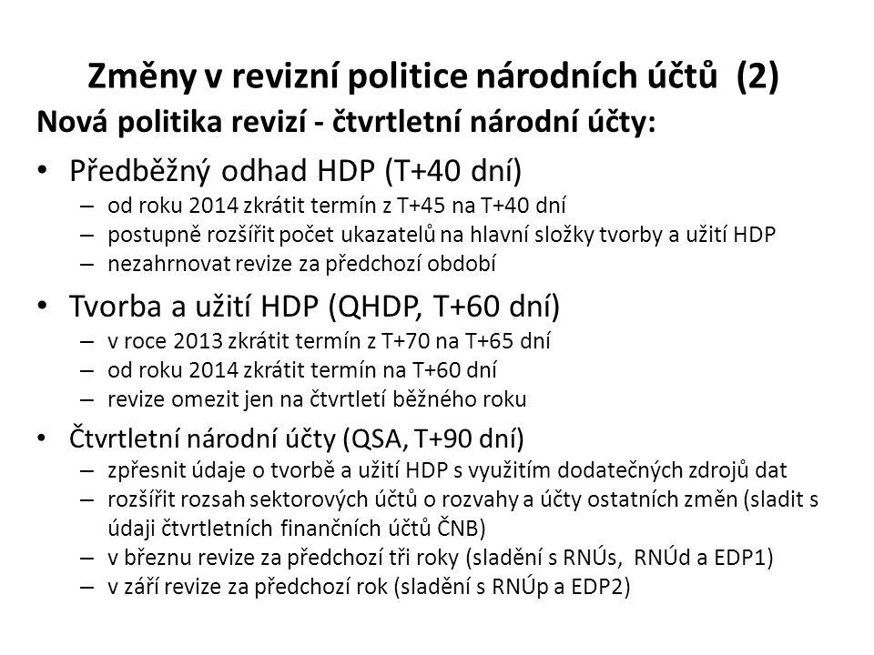 Změny v revizní politice národních účtů (2)