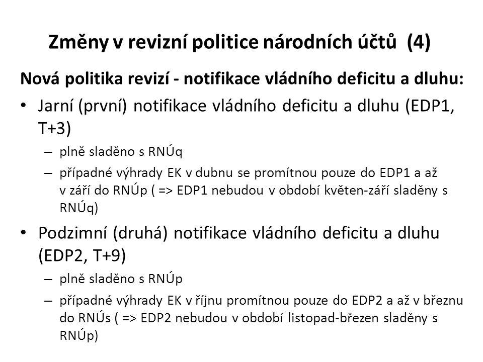 Změny v revizní politice národních účtů (4)