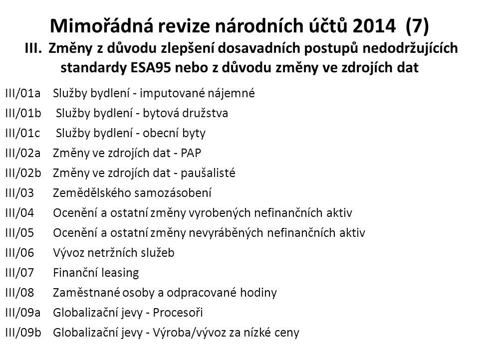 Mimořádná revize národních účtů 2014 (7) III
