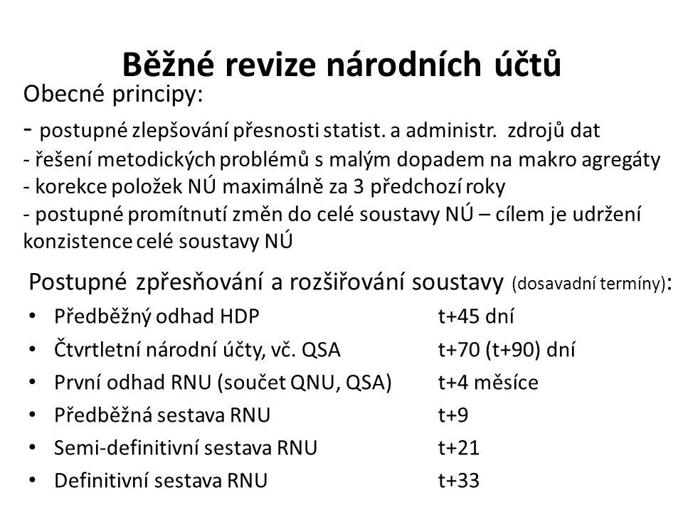 Běžné revize národních účtů