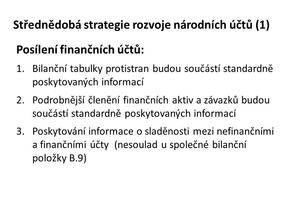 Střednědobá strategie rozvoje národních účtů (1)