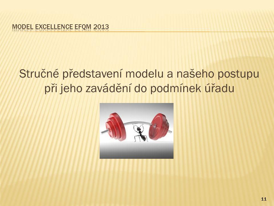 Model excellence Efqm 2013 Stručné představení modelu a našeho postupu při jeho zavádění do podmínek úřadu.