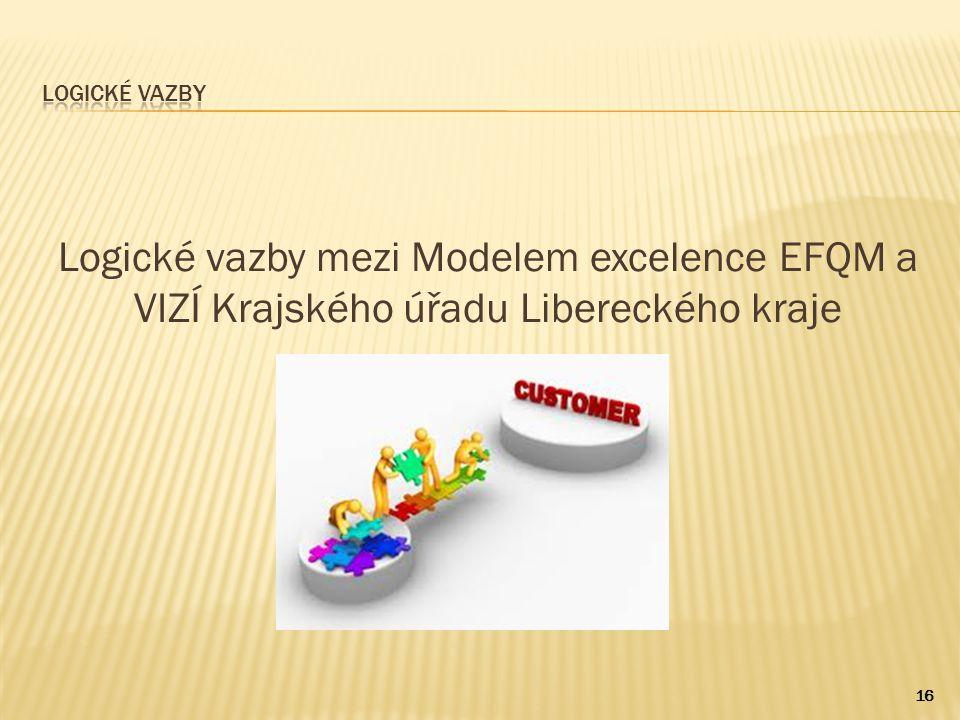 Logické vazby Logické vazby mezi Modelem excelence EFQM a VIZÍ Krajského úřadu Libereckého kraje