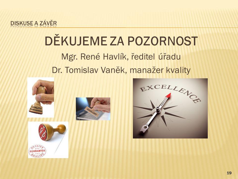 DĚKUJEME ZA POZORNOST Mgr. René Havlík, ředitel úřadu