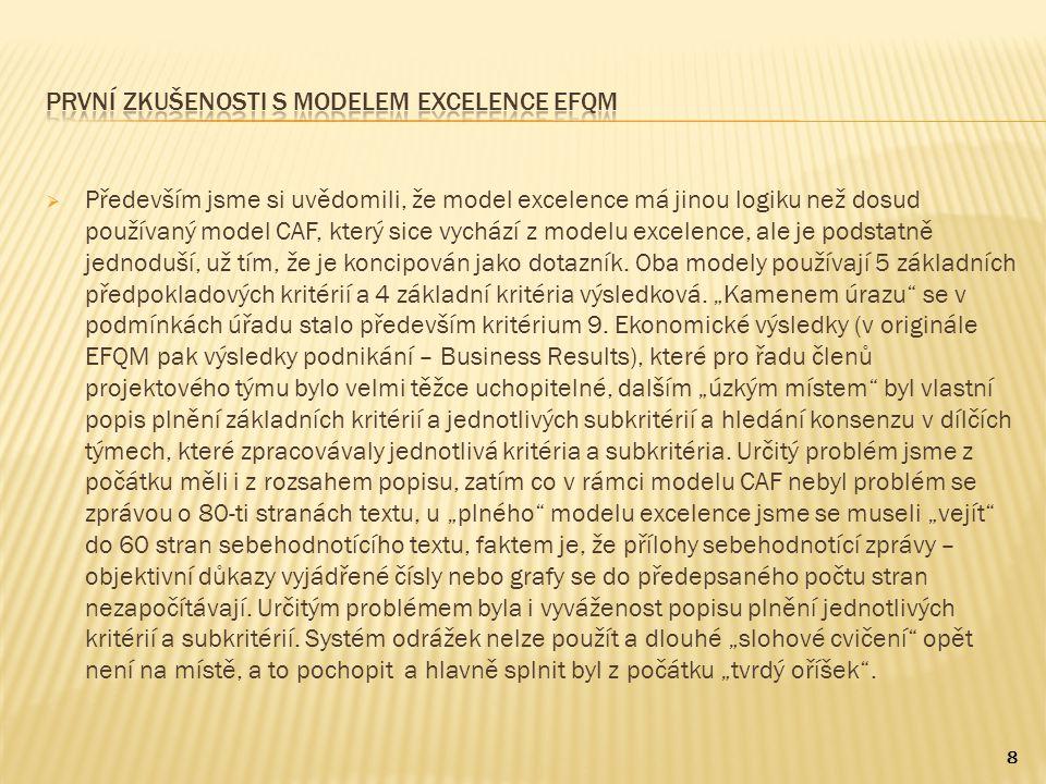 První zkušenosti s modelem excelence efqm