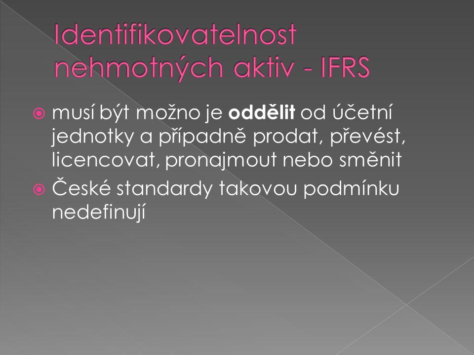 Identifikovatelnost nehmotných aktiv - IFRS