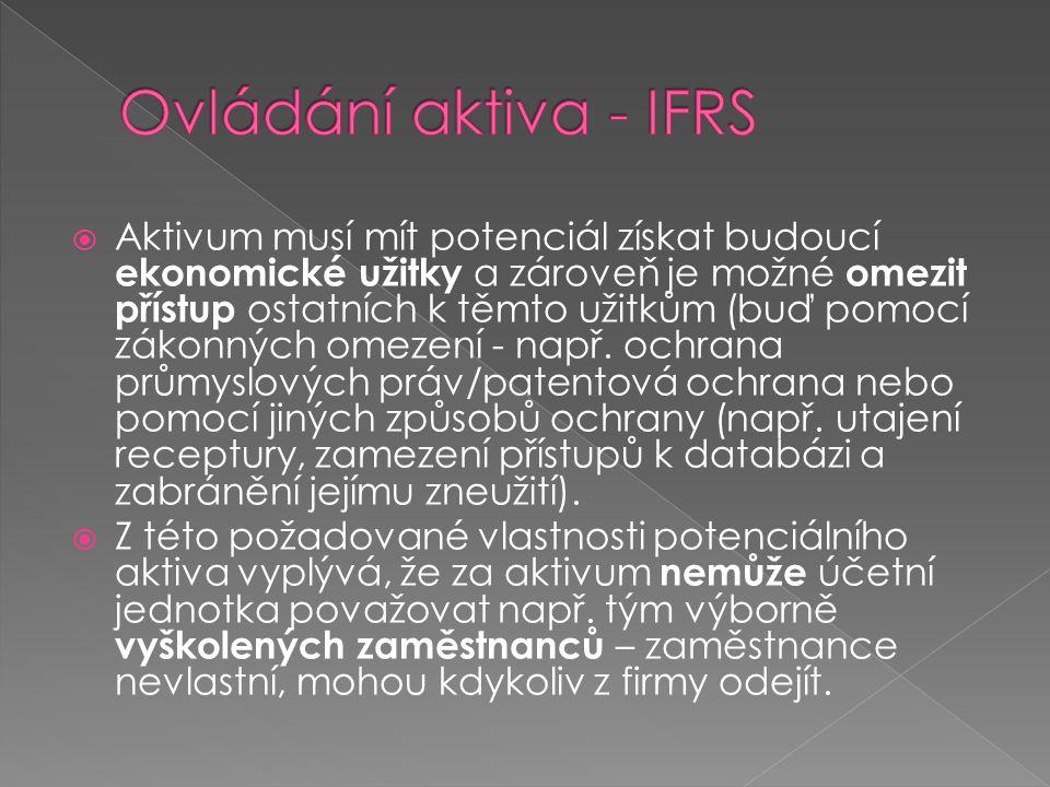 Ovládání aktiva - IFRS