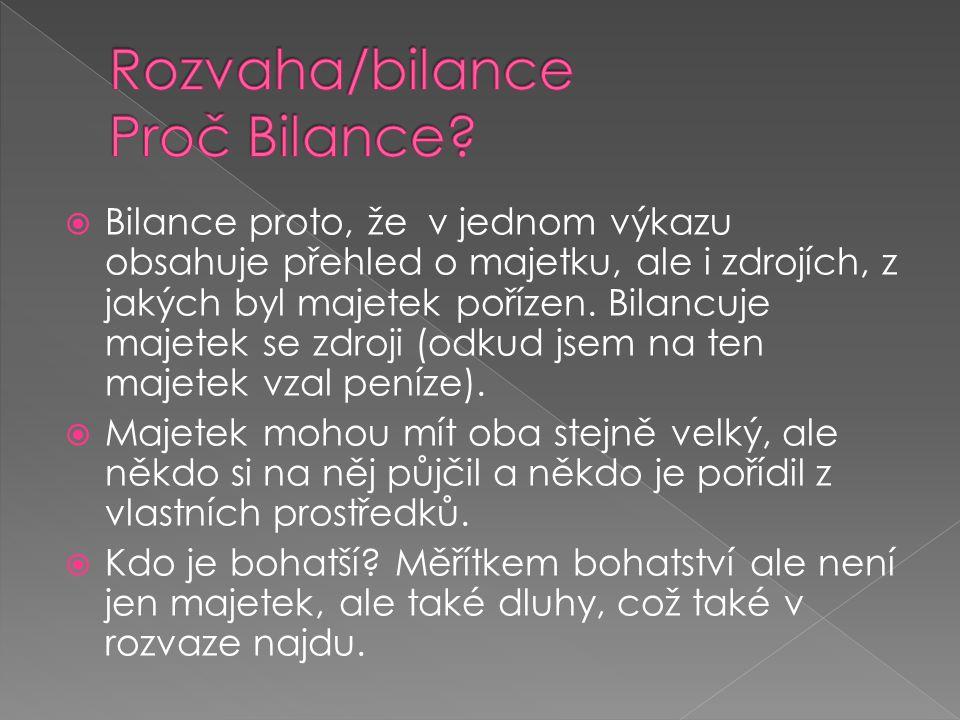 Rozvaha/bilance Proč Bilance