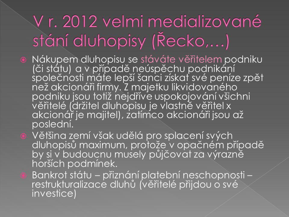 V r. 2012 velmi medializované stání dluhopisy (Řecko,…)