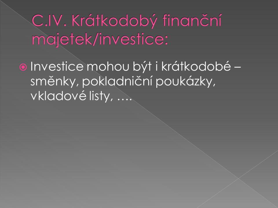 C.IV. Krátkodobý finanční majetek/investice: