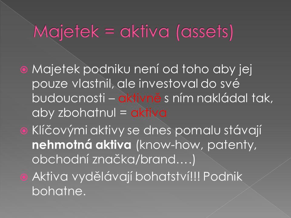 Majetek = aktiva (assets)