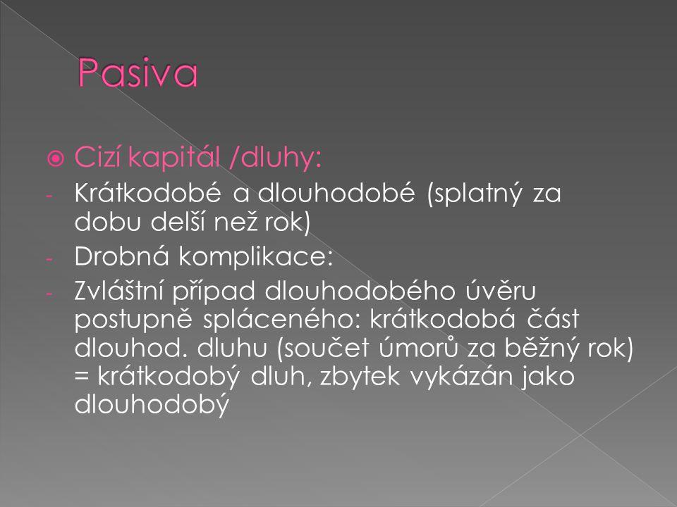 Pasiva Cizí kapitál /dluhy: