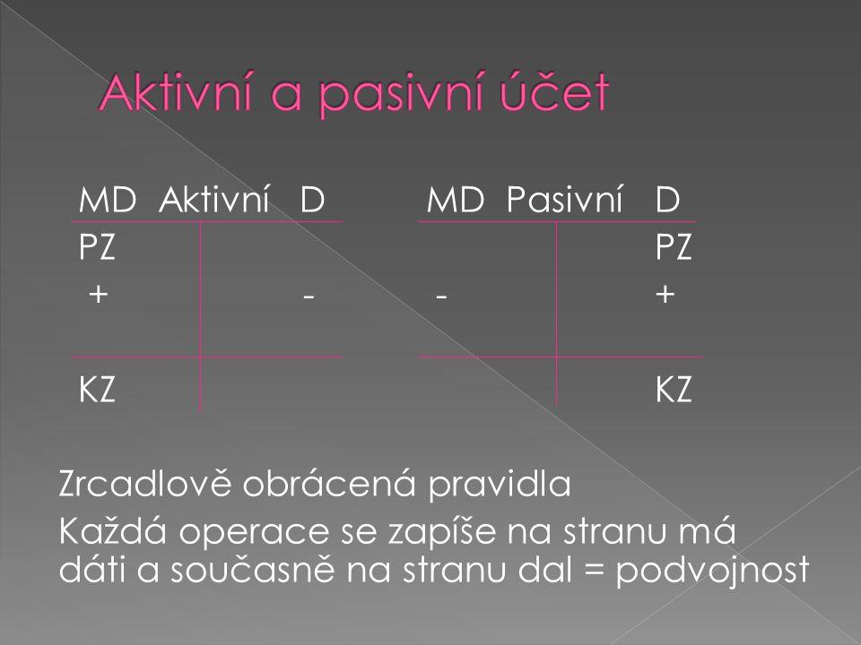 Aktivní a pasivní účet