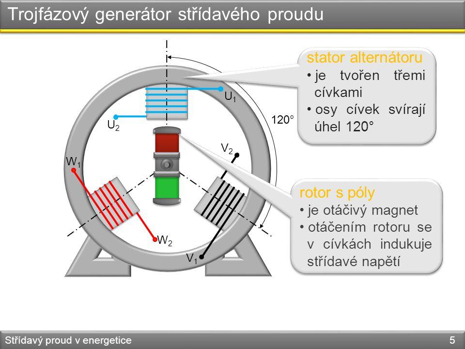 Trojfázový generátor střídavého proudu
