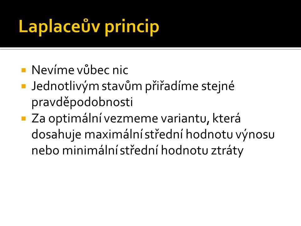 Laplaceův princip Nevíme vůbec nic