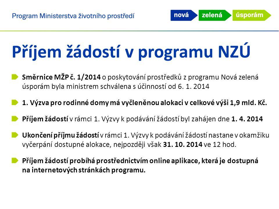 Příjem žádostí v programu NZÚ