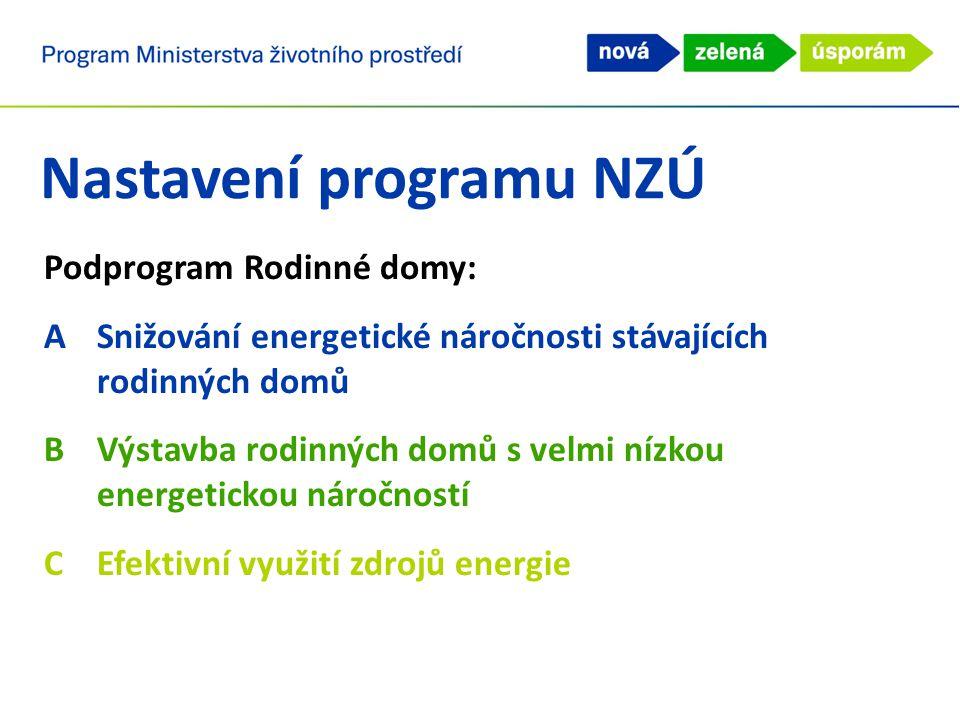 Nastavení programu NZÚ