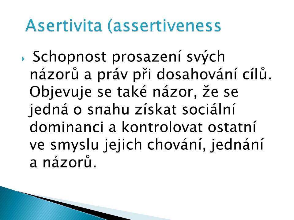 Asertivita (assertiveness