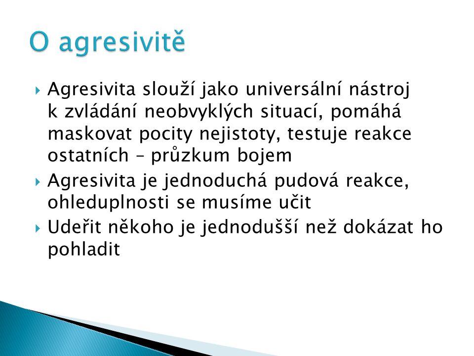 O agresivitě