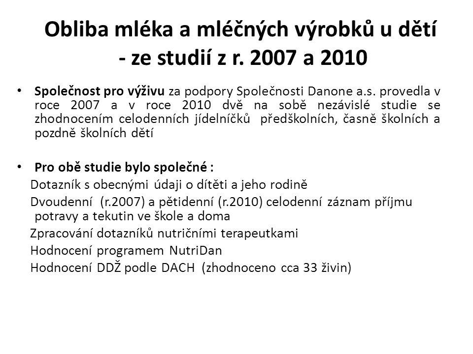 Obliba mléka a mléčných výrobků u dětí - ze studií z r. 2007 a 2010