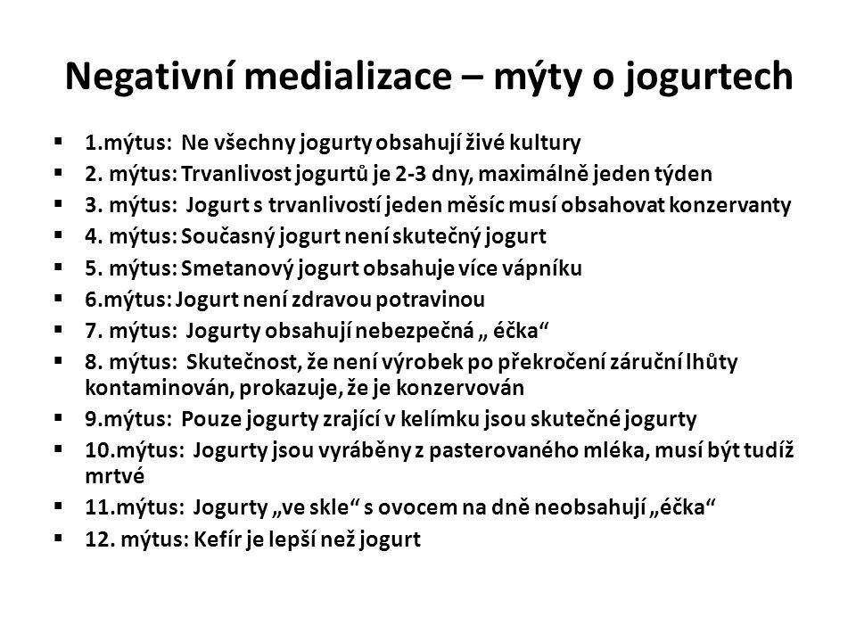 Negativní medializace – mýty o jogurtech
