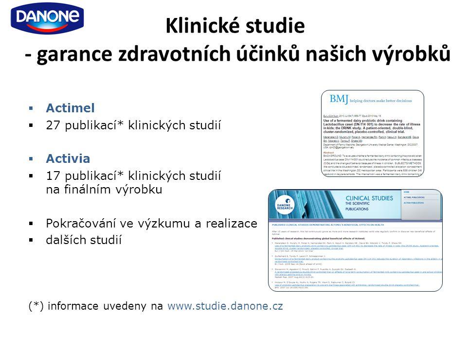 Klinické studie - garance zdravotních účinků našich výrobků