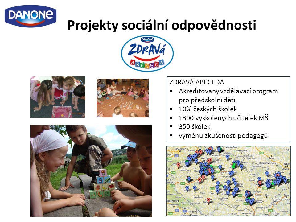 Projekty sociální odpovědnosti