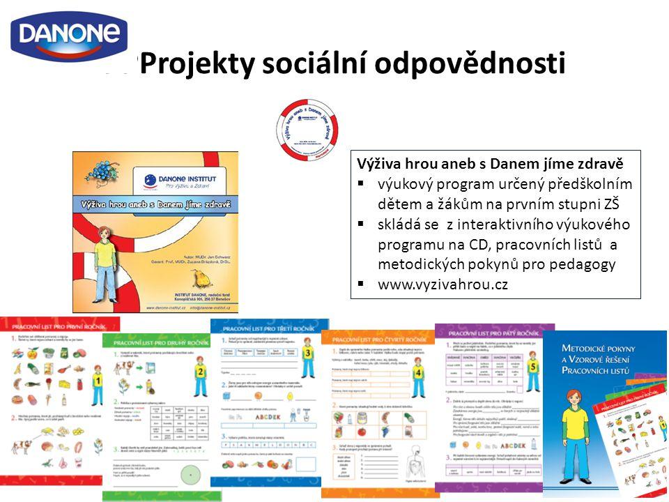 PPProjekty sociální odpovědnosti