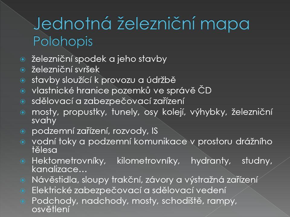 Jednotná železniční mapa Polohopis